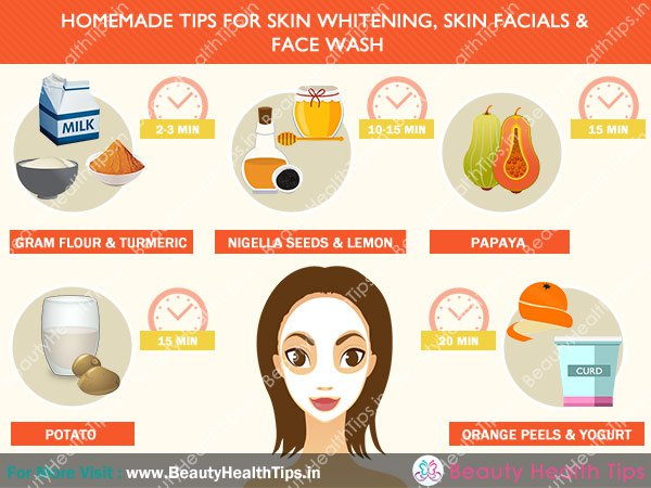 Homemade-tips-ideas-for-skin-whitening-skin-facials-and-face-wash