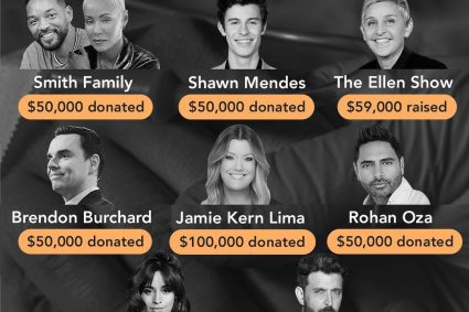 Hrithik Roshan becomes the fundraiser in the COVID crisis along with Hollywood celebs!Hrithik Roshan became the fundraiser in the COVID crisis for India as he has donated $15,000 dollars along with the big Hollywood celebs.